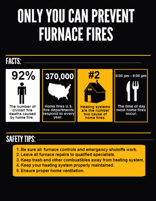 Furnace Safety Inspection With Carbon Monoxide Detector